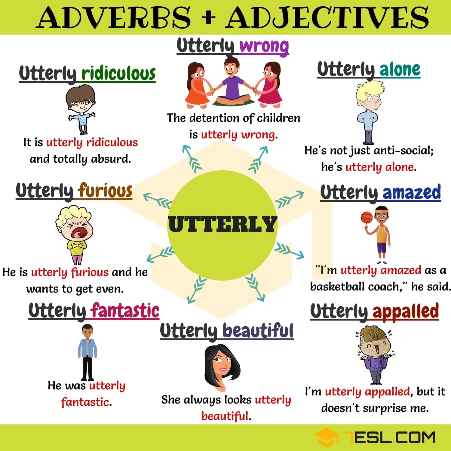 75 common adverb adjective collocations in english english grammar