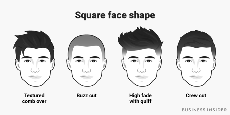 Best Haircut For Every Face Shape Business Insider Diamond Face Hairstyle Diamond Face Shape Face Shapes