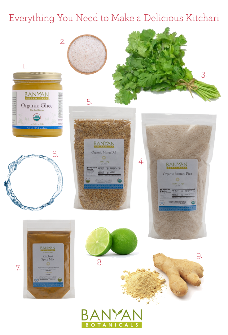 Using Your Spice Mix Spice Mixes Ayurvedic Recipes Ayurveda Recipes