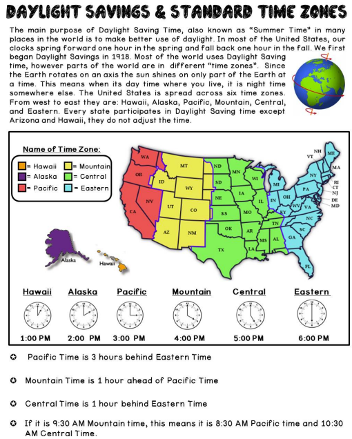 Daylight Saving Time & US Time Zones Math & Social Studies Activity ...