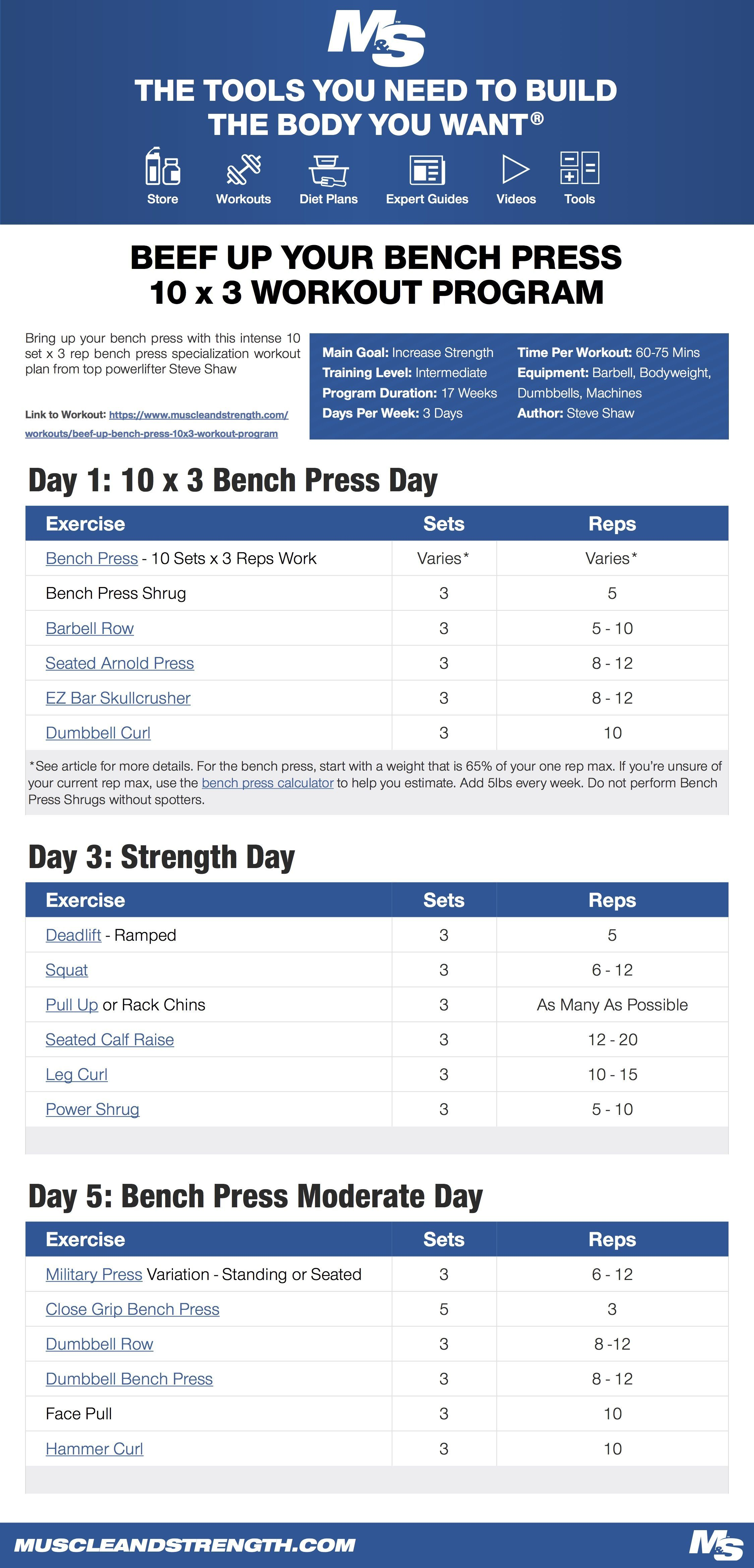 Click Through To Download Pdf Bring Up Your Bench Press With This Intense 10 Set X 3 Rep Bench Pres Dumbbell Only Workout Dumbbell Workout Full Body Workout