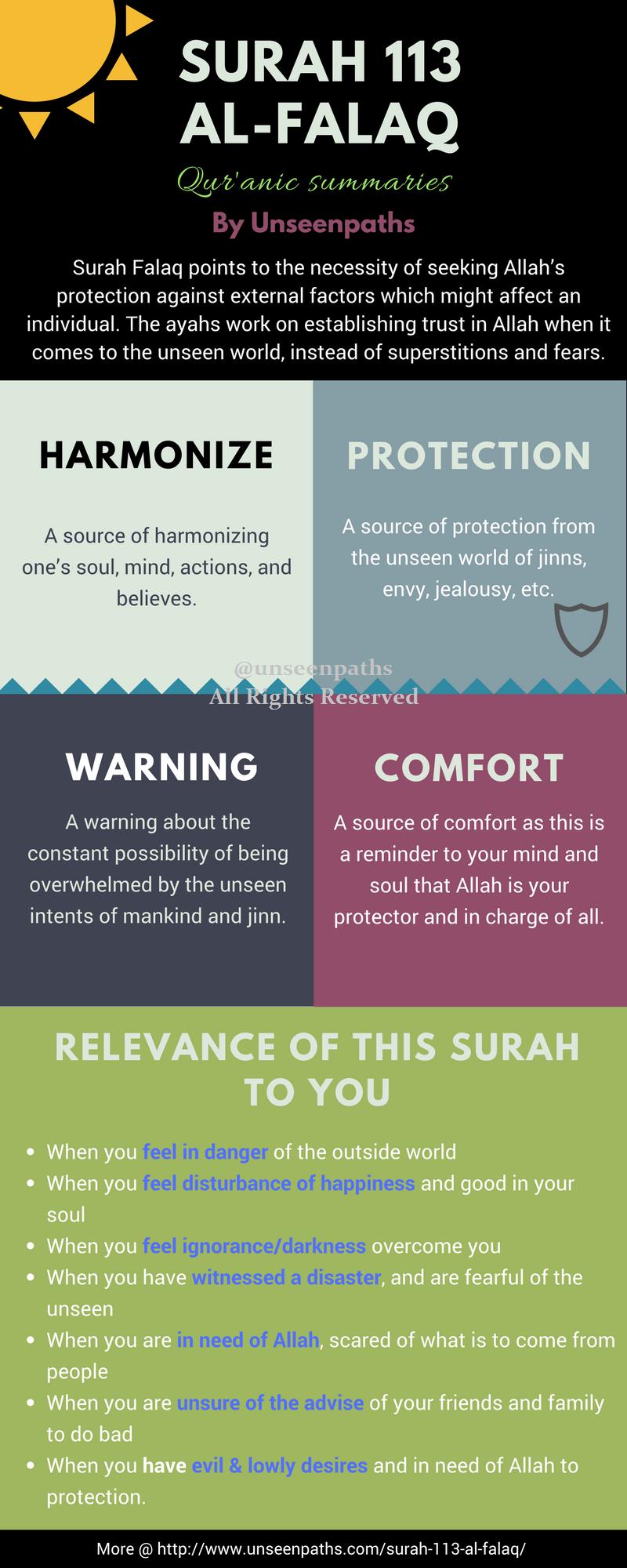 Manfaat Surat Al Falaq : manfaat, surat, falaq, Al-Quranul, Karim, Ideas, Quran,, Learn, Islam