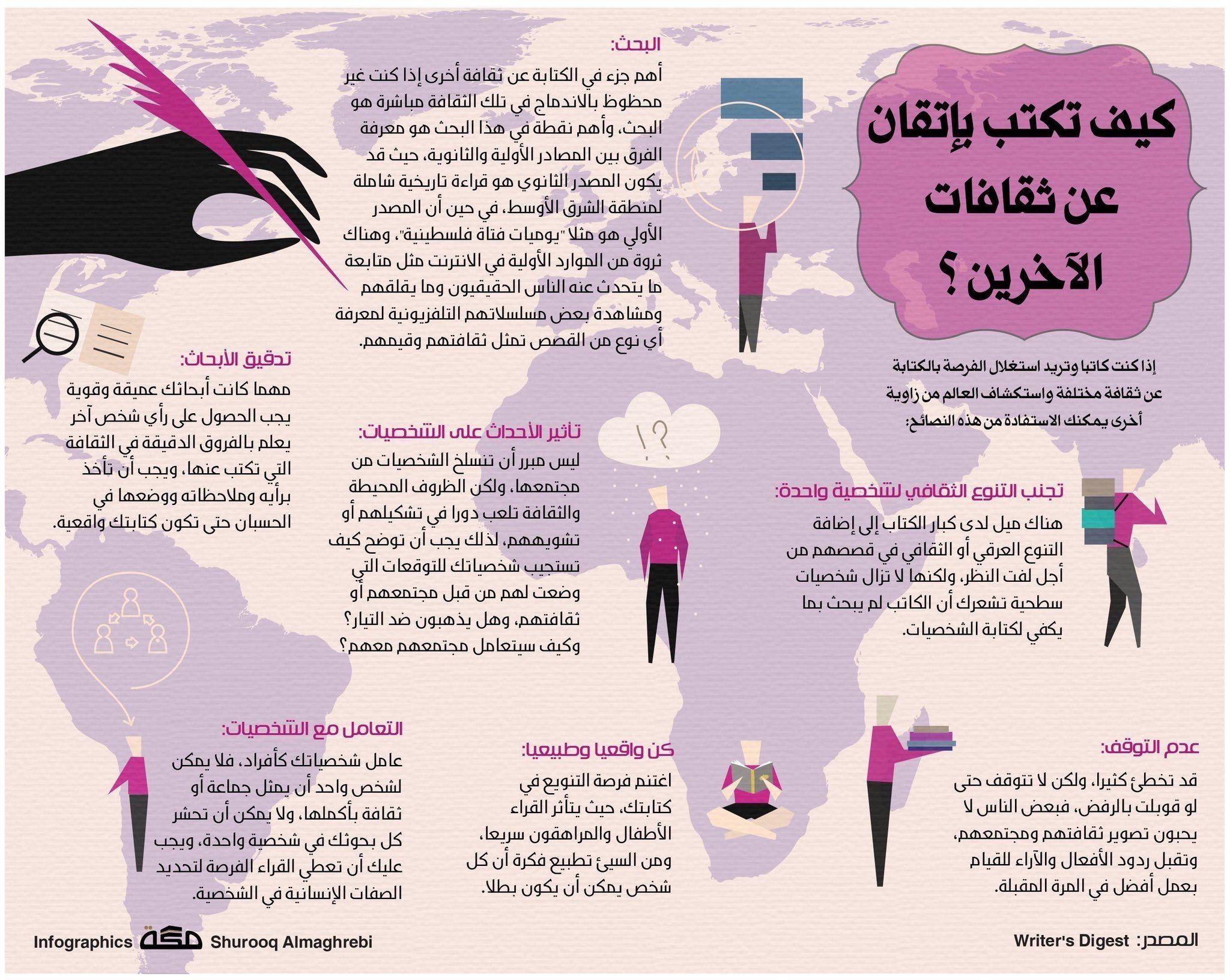 كيف تكتب عن الثقافات الأخرى Infographic Graphic Design Movie Posters