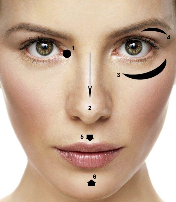 Donde Poner El Iluminador Kate Beckinsale Makeup Beauty