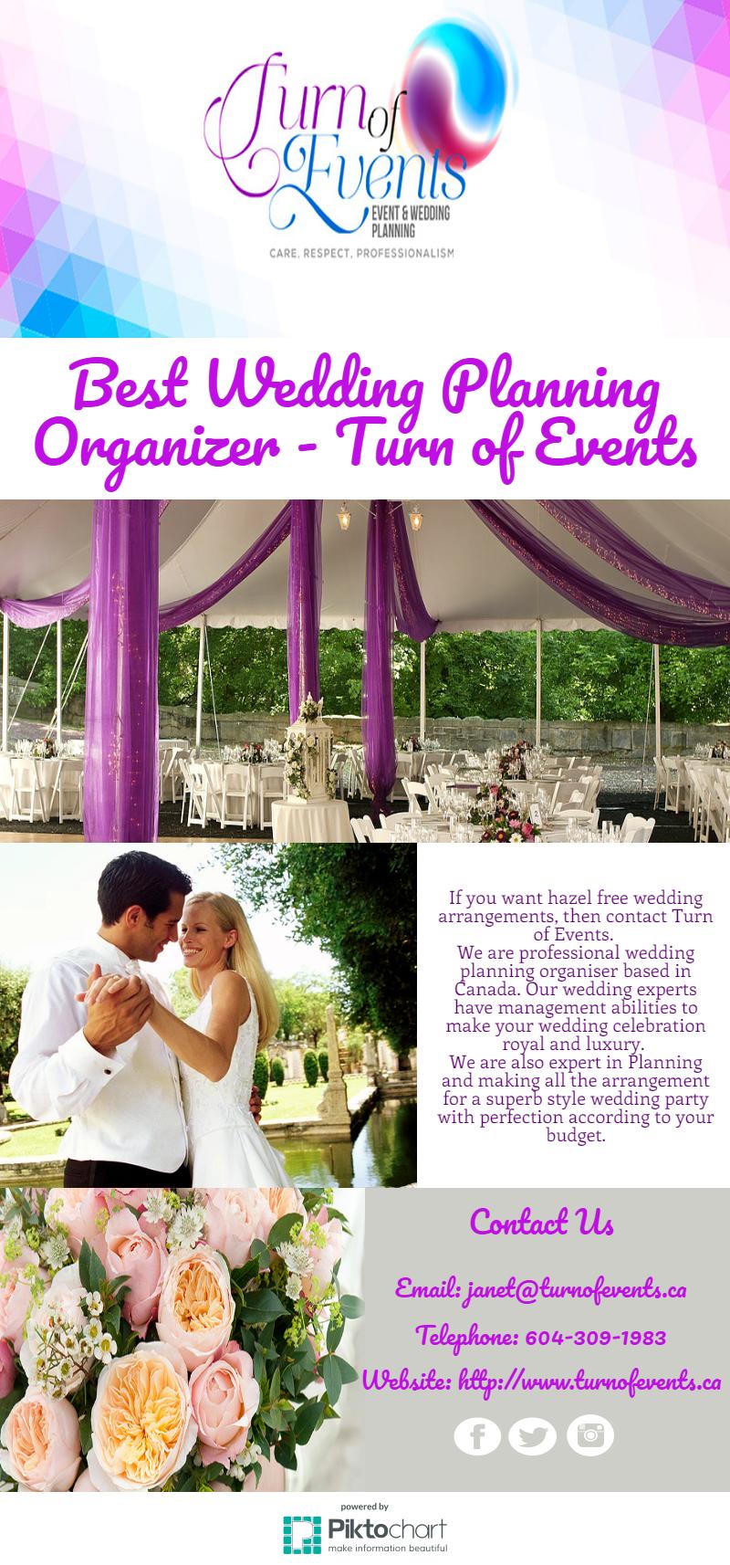 Best Wedding Planning Organizer