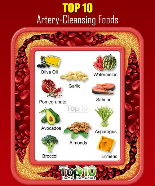 Best Way To Unclog Arteries Naturally