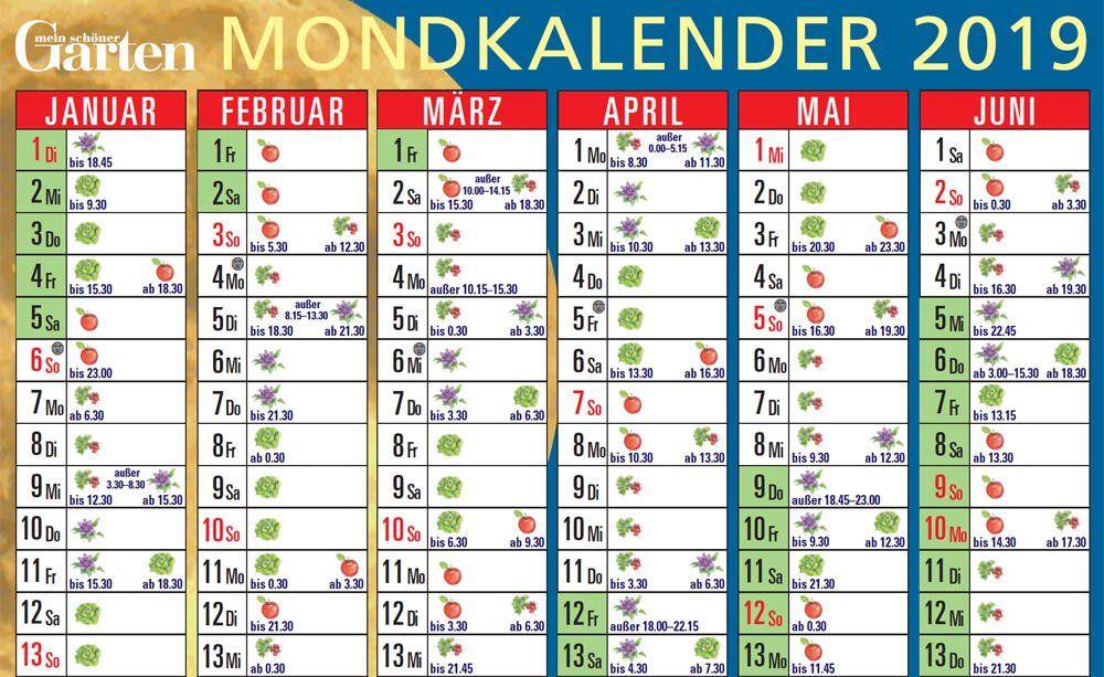 Mondkalender Für Garten Zum Ausdrucken