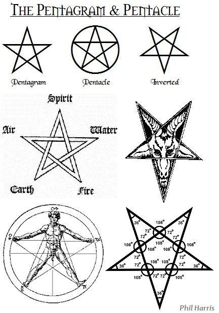 Pentagram And Pentacle Symbol Meanings