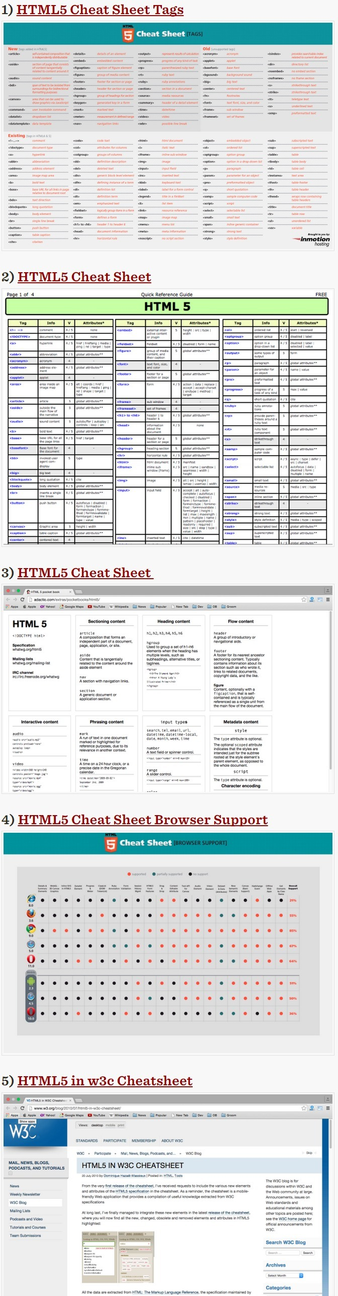 Highly useful HTML5 Cheat sheet for Designers and Developers | Devzum