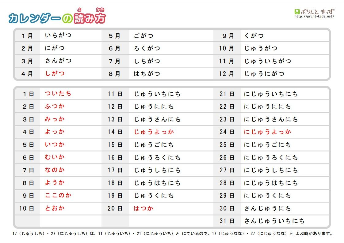 Pin On From Hiragana Mama S Blog How to read japanese in english