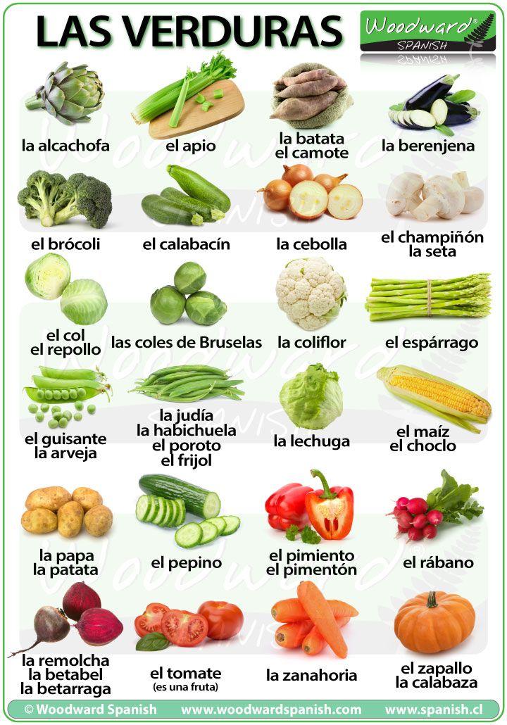 Vegetables in spanish las verduras en espa ol for Pinterest en espanol
