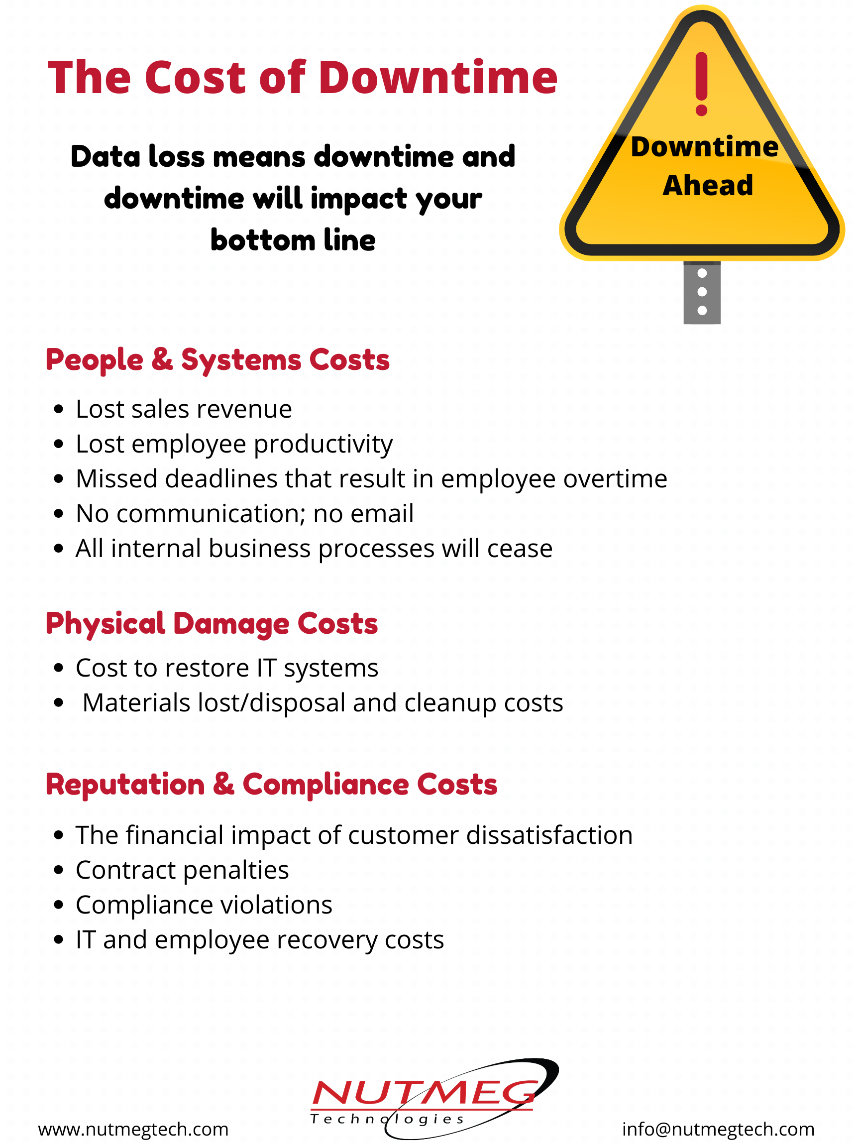 The Cost Of Downtime Business Communication Data Loss Business Process