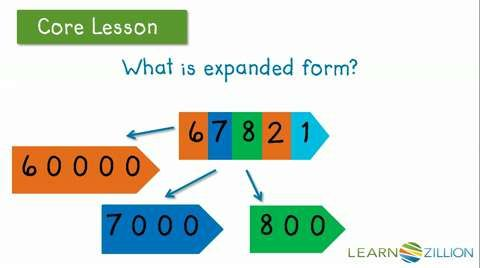 Video Lesson On Expanded Form By Learnzillion 4th Grade Math