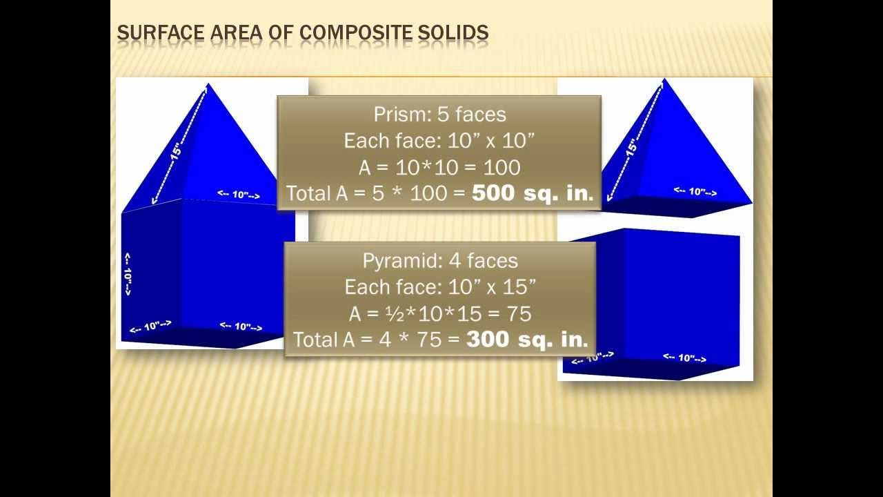 Geometry Surface Area Of Composite Solids 7th Grade Math 7th