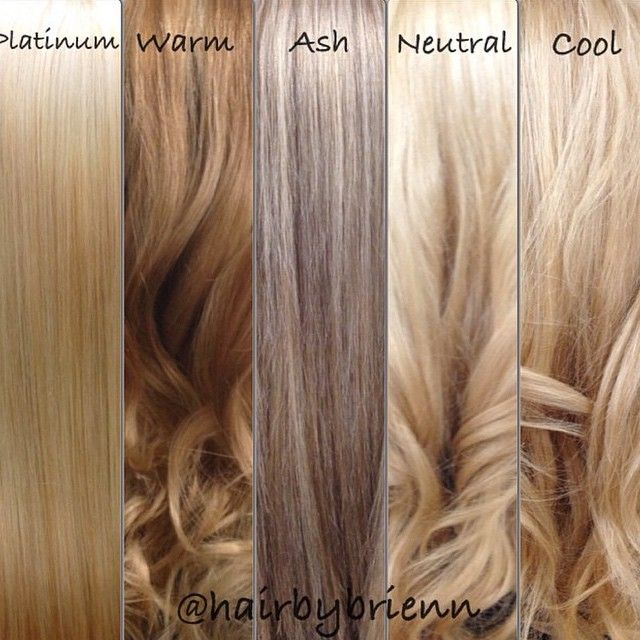 Modern salon on instagram  clove these guides such  great visual aid for consultation this one courtesy hairbybrienn   blonde hair shadeswarm also you can apply entire color chart which has been rh pinterest