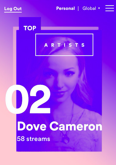 Dove is number two on Spotify's Top Artist List! I'm so happy for her!