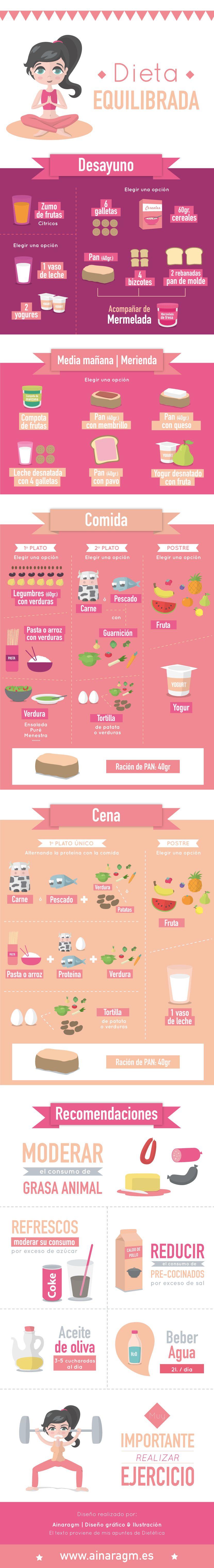 dieta equilibrada . que comer en cada comida.