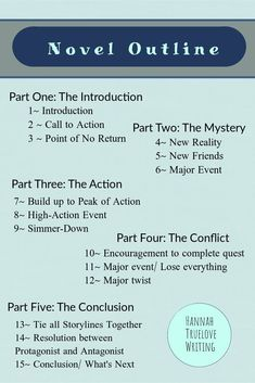 Outlining: How to Write a Novel Blog Series