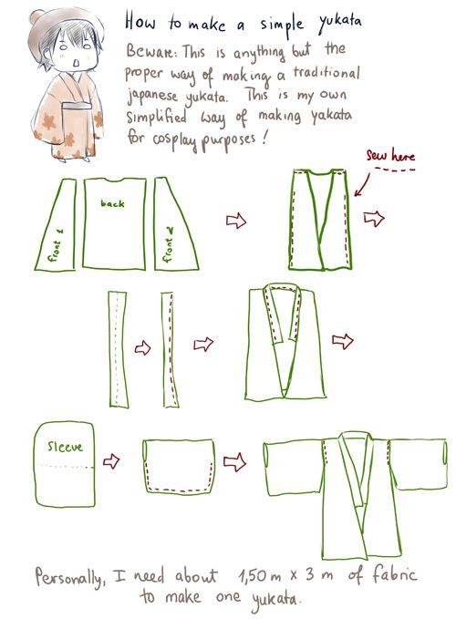 How to make a very simple yukata | Patterns | Pinterest | Nähen ...