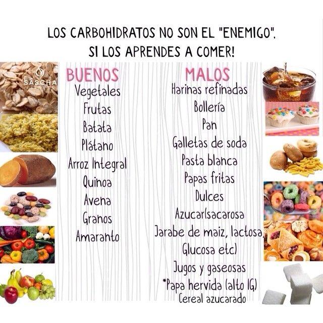8 Ideas De Carbohidratos Buenos Carbohidratos Buenos Carbohidratos Comida Fitness Recetas