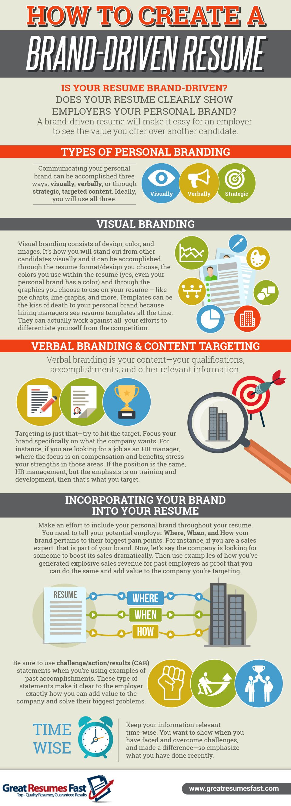 Infographic how to create a branddriven resume