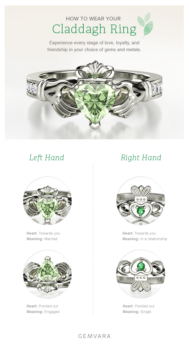 King Claddagh Ring Heart Green Tourmaline Sterling Silver Ring