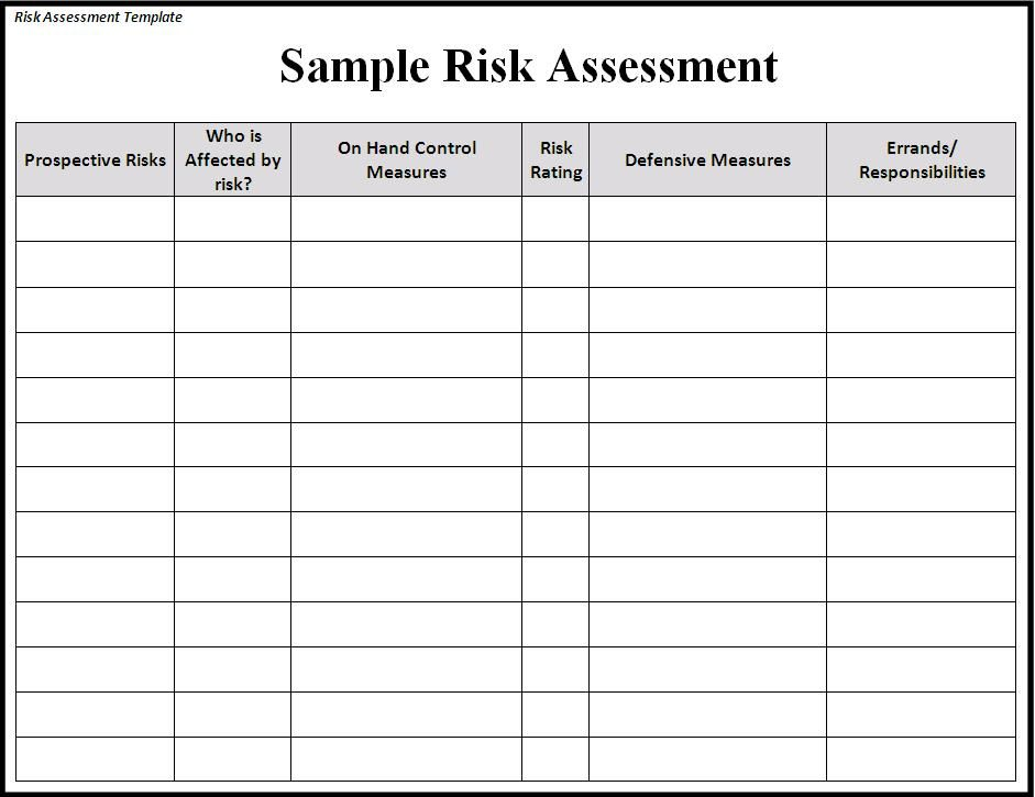 Risk Assessment Template Risk Sample Assessment Template  Risk