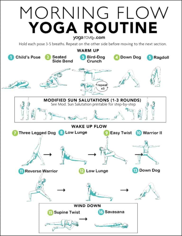 Check Out This Quick And Simple 10 Minute Morning Yoga Routine You Can Practice Everyday To Wake Up A Morning Yoga Flow Morning Yoga Yoga Routine For Beginners
