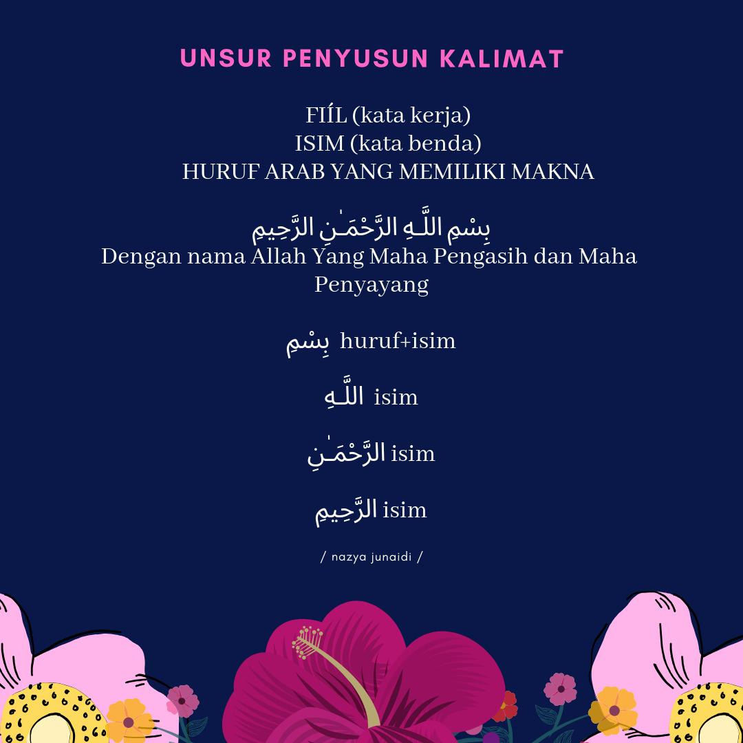 Unsur Penyusun Kalimat Bahasa Arab Huruf Bahasa Arab Nama
