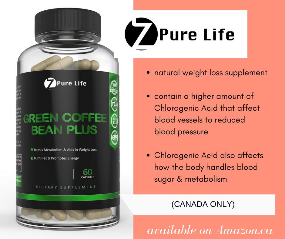 Pin on Green Coffee Bean Plus