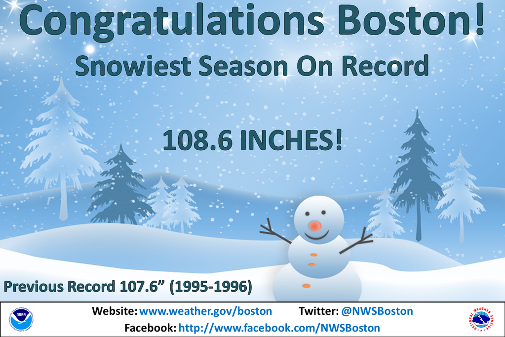 Boston Breaks Seasonal Snowfall Record With Inches - Snowfall totals massachusetts