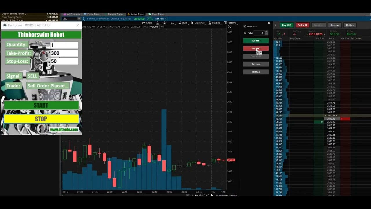 Thinkorswim Robot Trades E Mini Index Futures 100 Auto Trading