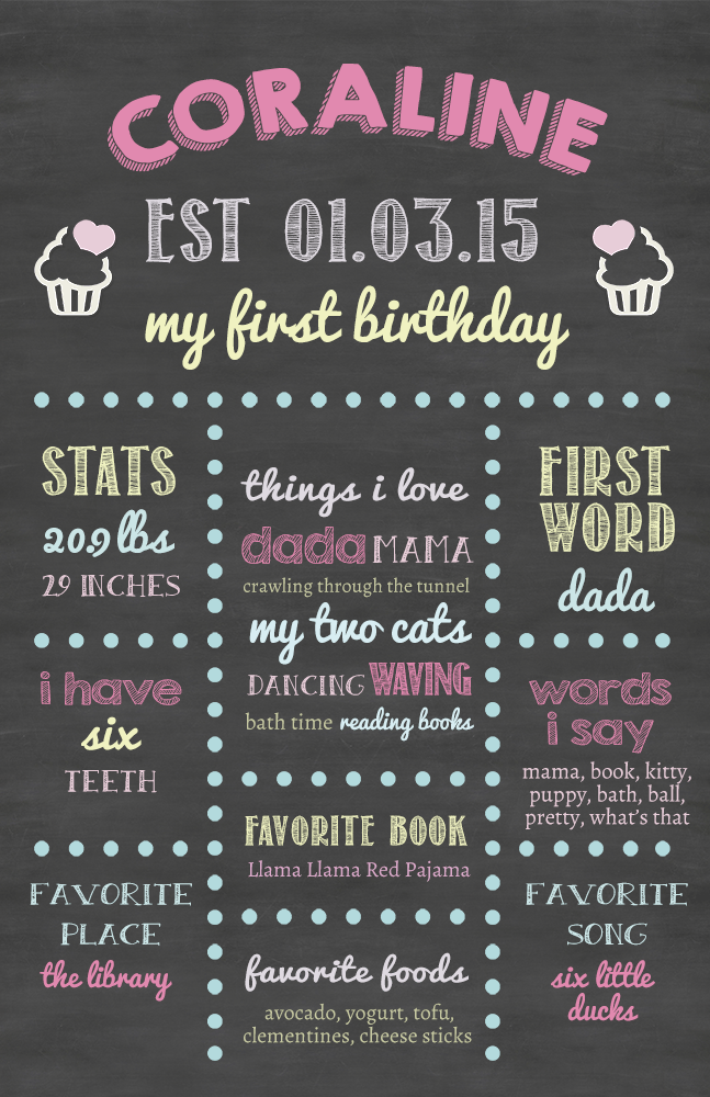 Birthday Numbers from 1 to 31 and their meanings