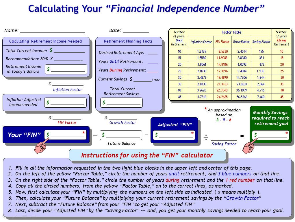 Pin by Roni Rueda on Action steps Calculator, Financial