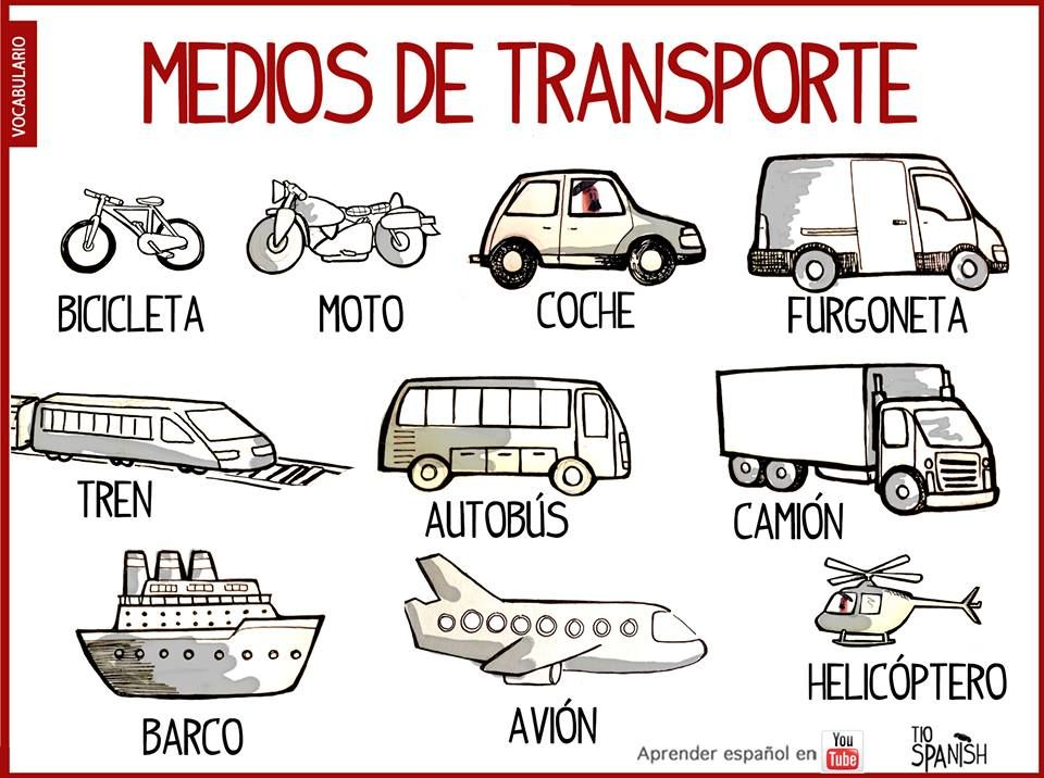 Los medios de transporte en español, vocabulario español ...