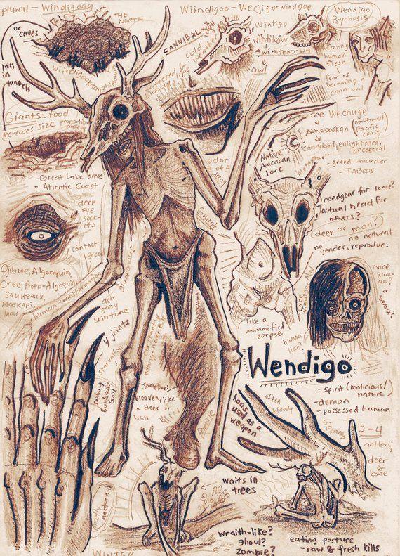 Photo of Wendigo Monster Anatomy Art Print