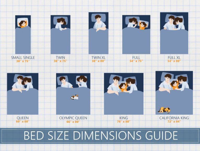Mattress Size Chart Bed Dimensions Definitive Guide Jan 2021 Bed Sizes Mattress Size Chart Mattress Sizes