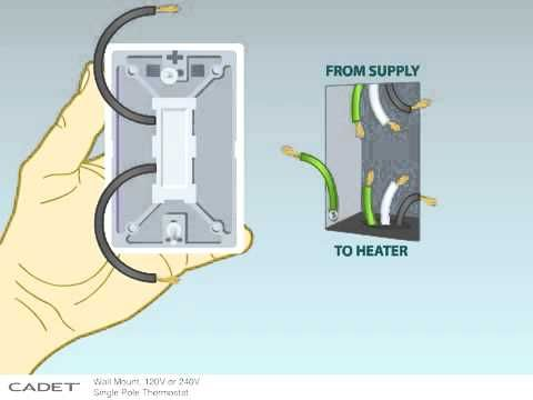 How to install a Single Pole wall mount thermostat to your ...  Wire Thermostat Baseboard Heater Wiring Diagram on