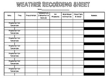 weather recording table science daily weather weather weather data. Black Bedroom Furniture Sets. Home Design Ideas