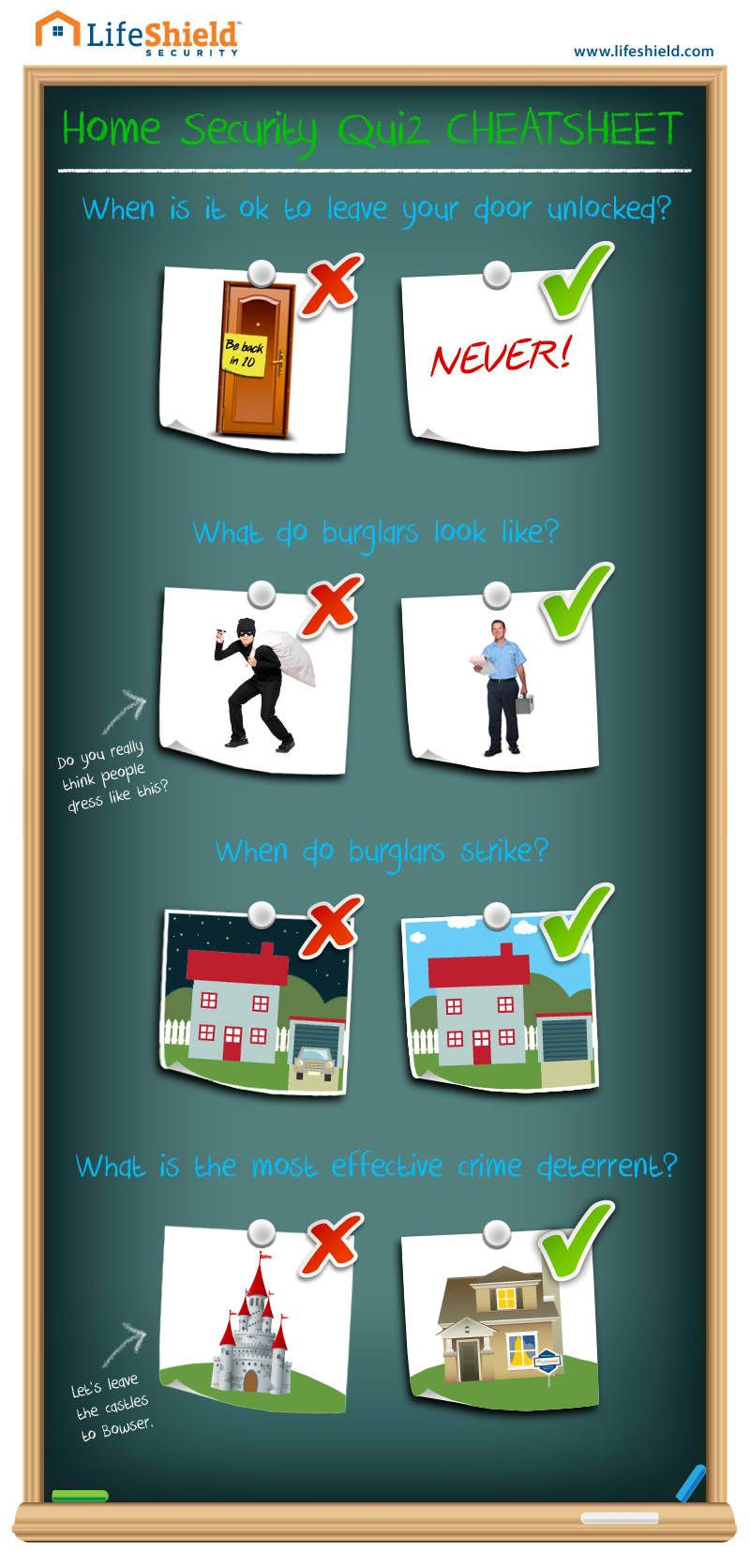 Home Security Quiz Cheatsheet Home security, Smart home