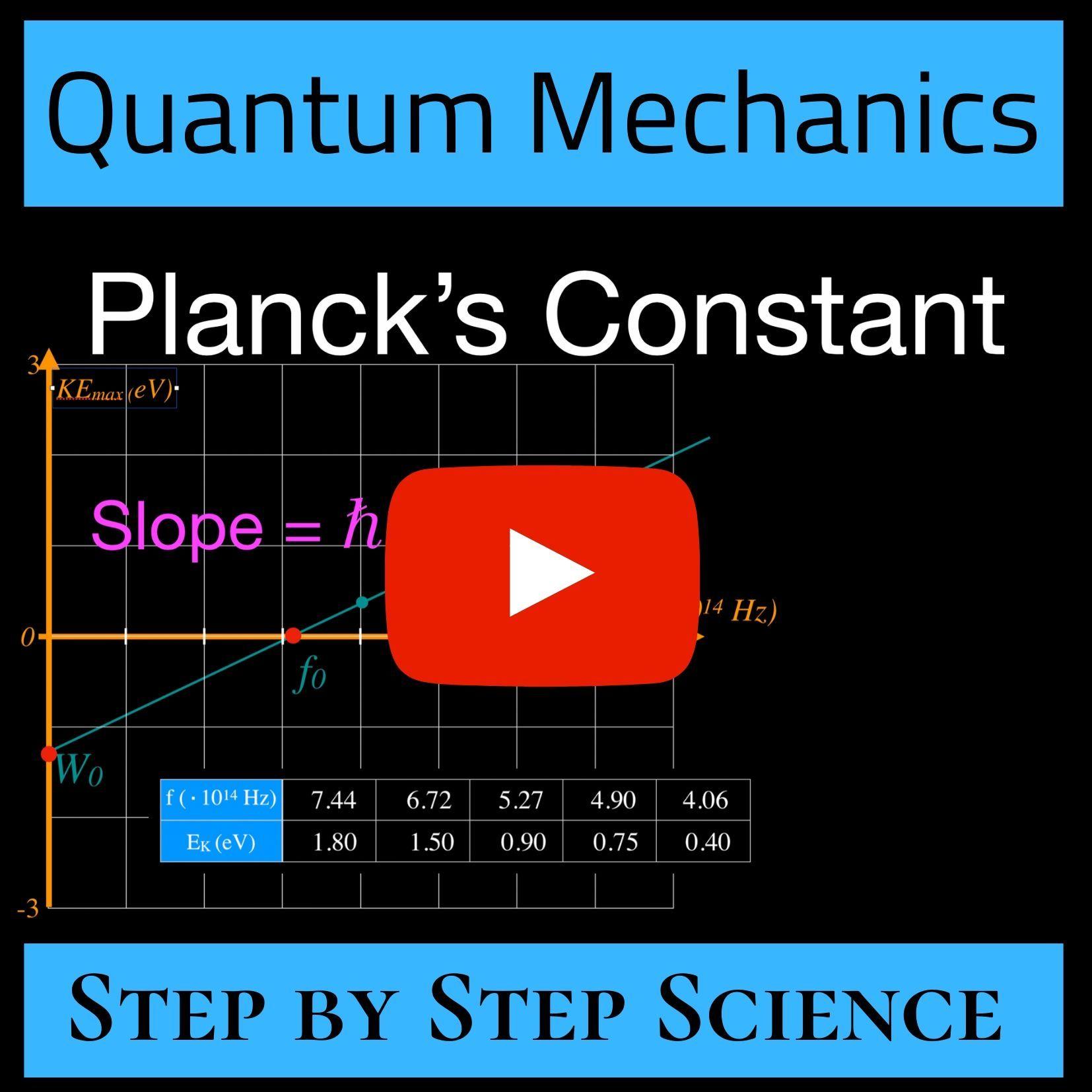 Quantum Mechanics Photoelectric Effect Determining