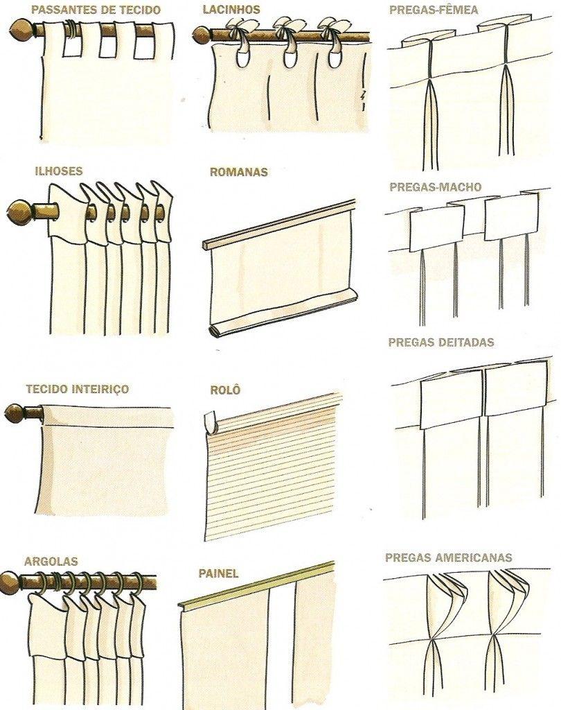 Tipos de pregas de cortina job pinterest interiors - Tipos de cortinas ...