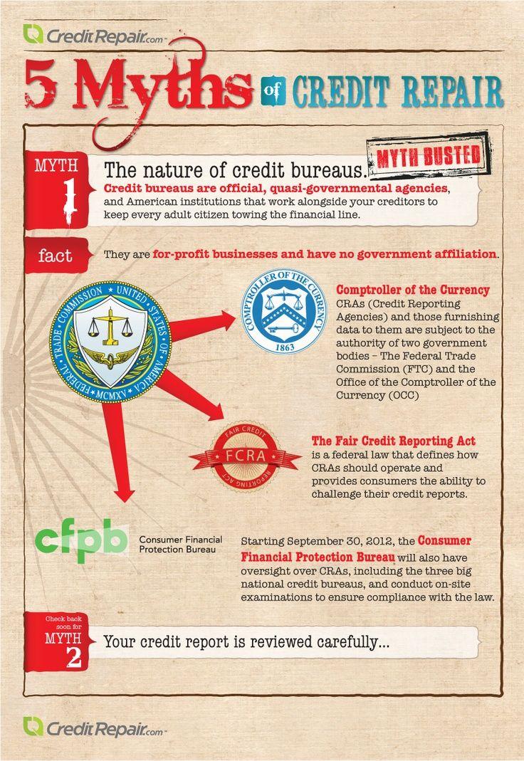 Credit Repair Infographic Credit Repair Secrets Exposed Here