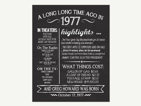 Leuke Ideeen Voor 70ste Verjaardag.Het Jaar 1977 Gepersonaliseerde 40ste Verjaardag Door