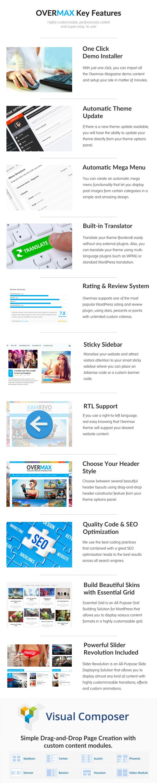 Overmax - A Highly Customizable WordPress Magazine Theme