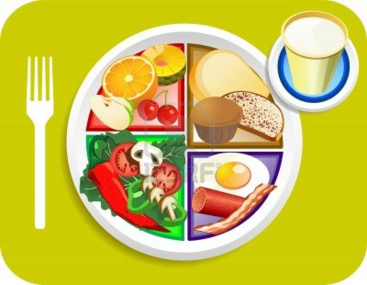 Is This How You Decide On What To Eat Each Day Free Food Images Food Clipart Healthy Plate