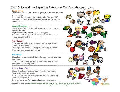 food pyramid for kids pdf