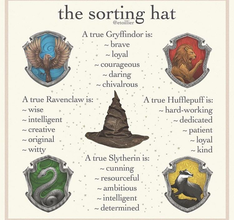 I Like How Both Ravenclaw And Slytherin Have Intelligent Harry Potter Wallpaper Harry Potter Spells Harry Potter Pictures