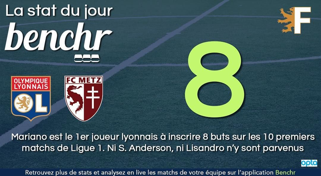 Épinglé sur Olympique Lyonnais 02