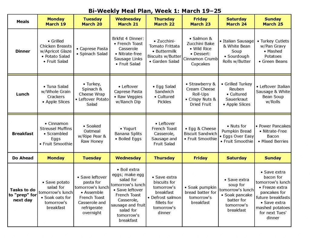 IVe Been Doing A BiWeekly Meal Plan Too But I Like This Set Up